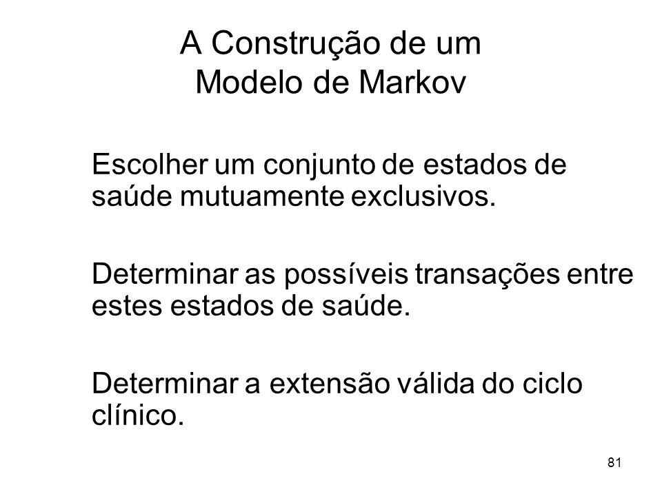 81 A Construção de um Modelo de Markov Escolher um conjunto de estados de saúde mutuamente exclusivos. Determinar as possíveis transações entre estes