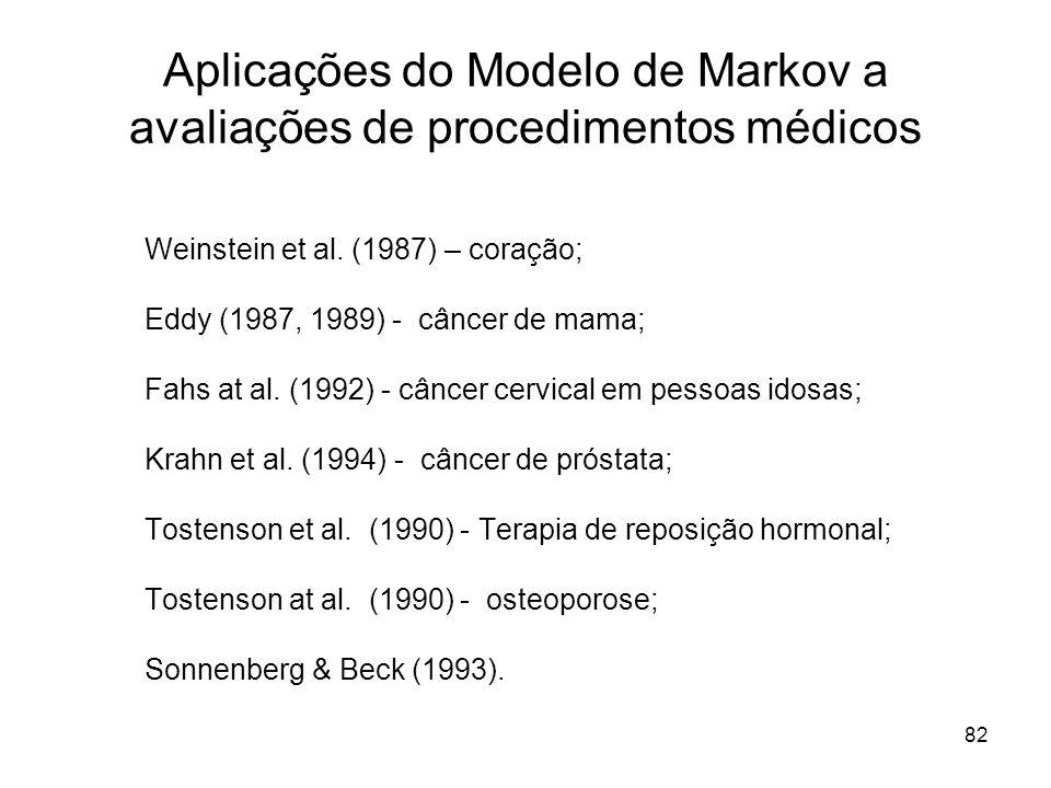 82 Aplicações do Modelo de Markov a avaliações de procedimentos médicos Weinstein et al. (1987) – coração; Eddy (1987, 1989) - câncer de mama; Fahs at