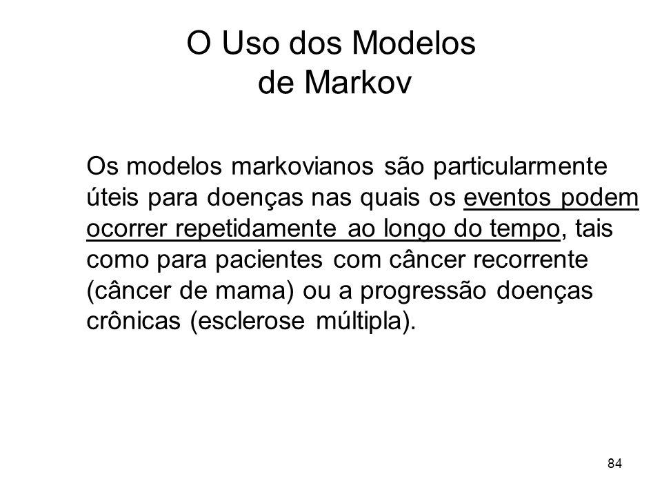 84 O Uso dos Modelos de Markov Os modelos markovianos são particularmente úteis para doenças nas quais os eventos podem ocorrer repetidamente ao longo