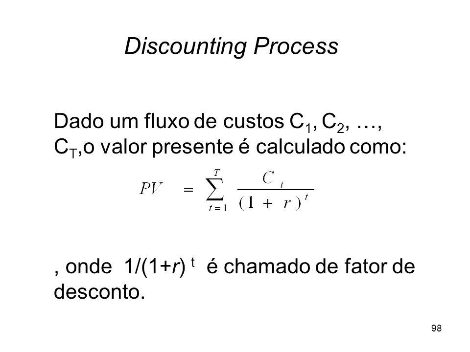 98 Discounting Process Dado um fluxo de custos C 1, C 2, …, C T,o valor presente é calculado como:, onde 1/(1+r) t é chamado de fator de desconto.