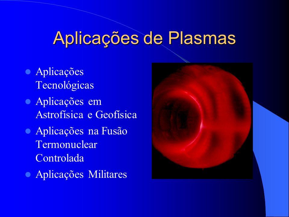 Aplicações de Plasmas Aplicações Tecnológicas Aplicações em Astrofísica e Geofísica Aplicações na Fusão Termonuclear Controlada Aplicações Militares