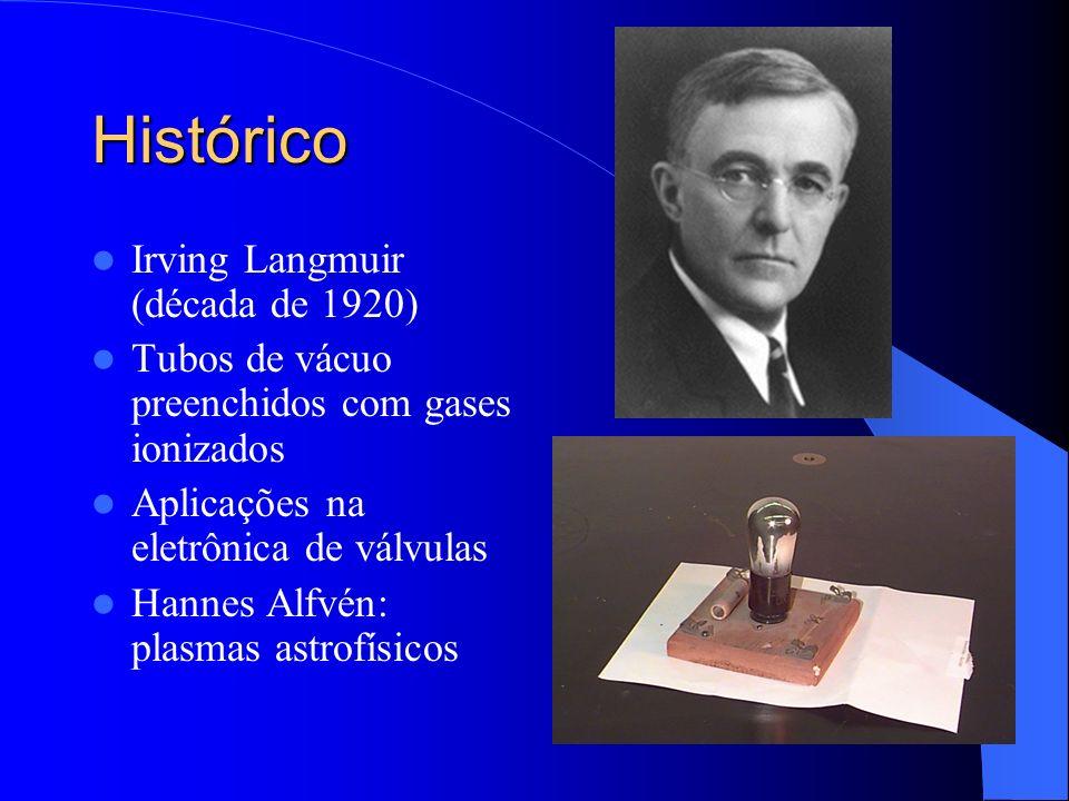 Histórico Irving Langmuir (década de 1920) Tubos de vácuo preenchidos com gases ionizados Aplicações na eletrônica de válvulas Hannes Alfvén: plasmas
