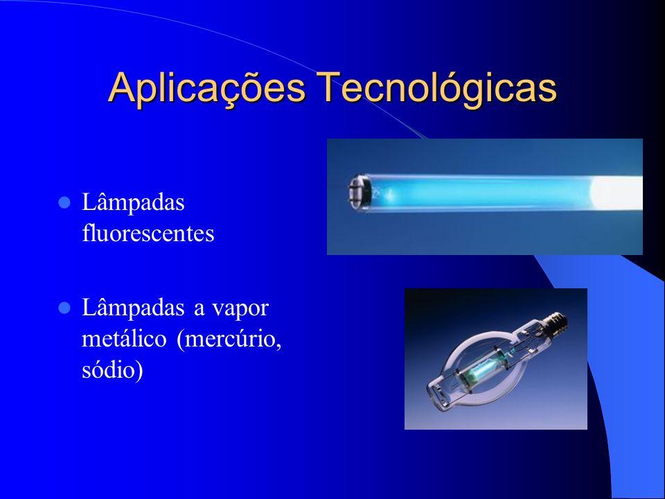 Aplicações Tecnológicas Lâmpadas fluorescentes Lâmpadas a vapor metálico (mercúrio, sódio)
