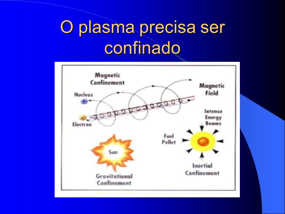 O plasma precisa ser confinado