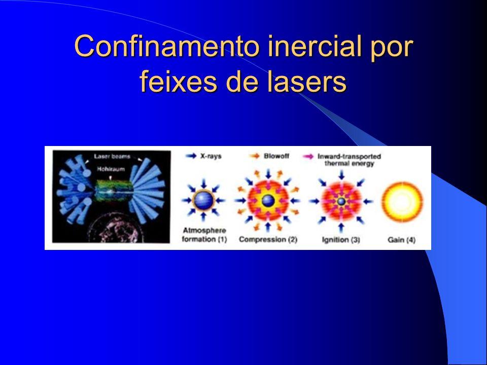 Confinamento inercial por feixes de lasers