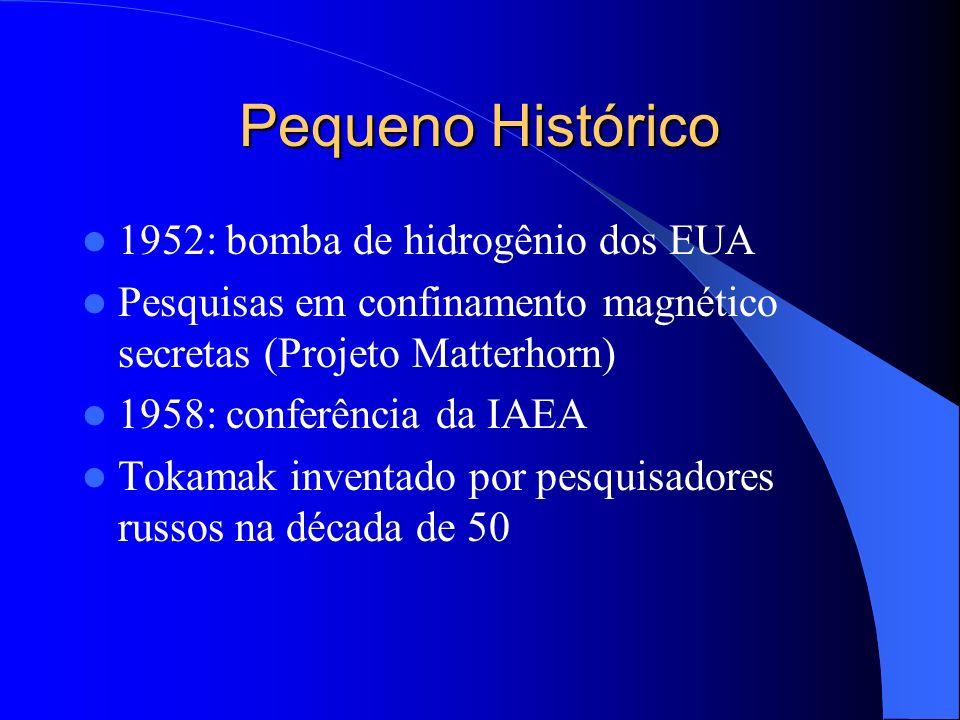 Pequeno Histórico 1952: bomba de hidrogênio dos EUA Pesquisas em confinamento magnético secretas (Projeto Matterhorn) 1958: conferência da IAEA Tokama