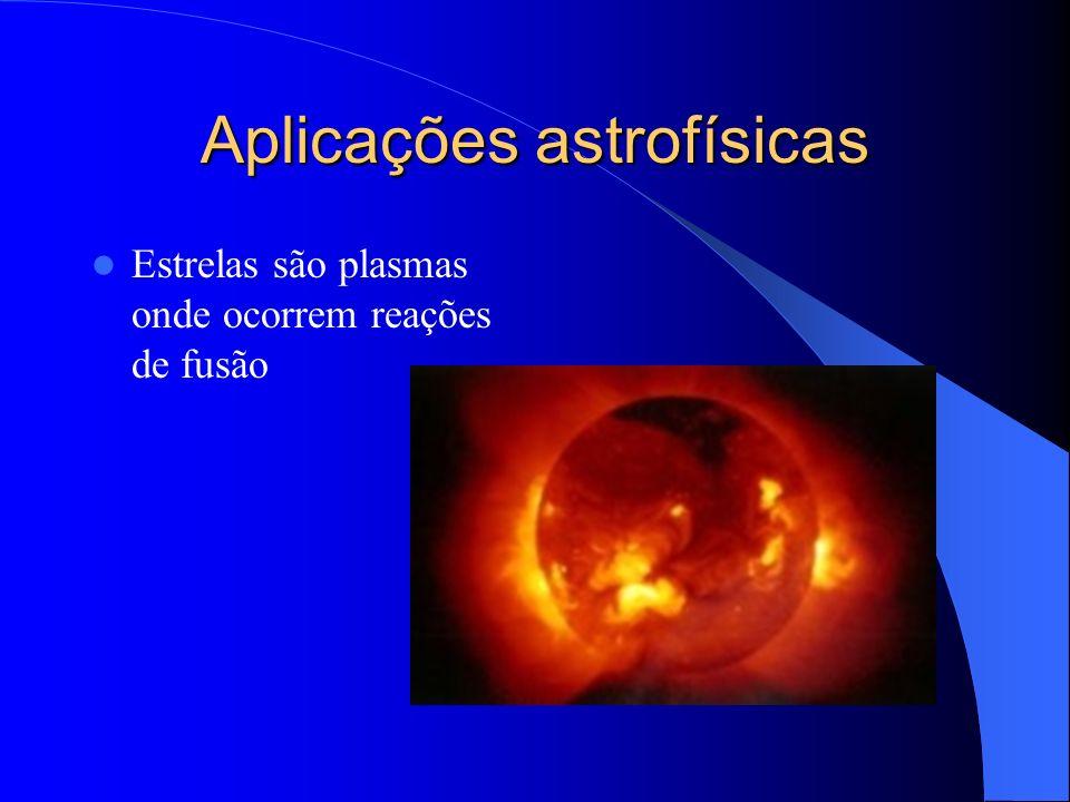 Aplicações astrofísicas Estrelas são plasmas onde ocorrem reações de fusão