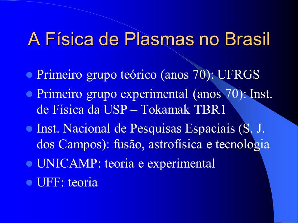 A Física de Plasmas no Brasil Primeiro grupo teórico (anos 70): UFRGS Primeiro grupo experimental (anos 70): Inst. de Física da USP – Tokamak TBR1 Ins