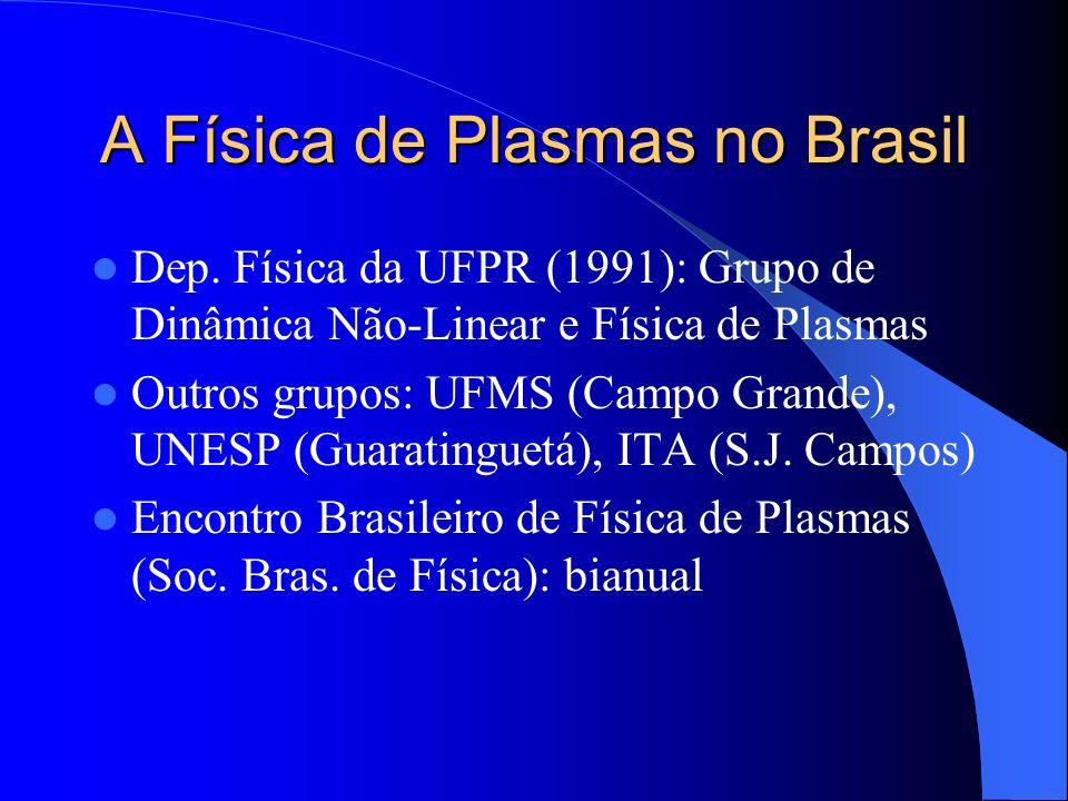 A Física de Plasmas no Brasil Dep. Física da UFPR (1991): Grupo de Dinâmica Não-Linear e Física de Plasmas Outros grupos: UFMS (Campo Grande), UNESP (