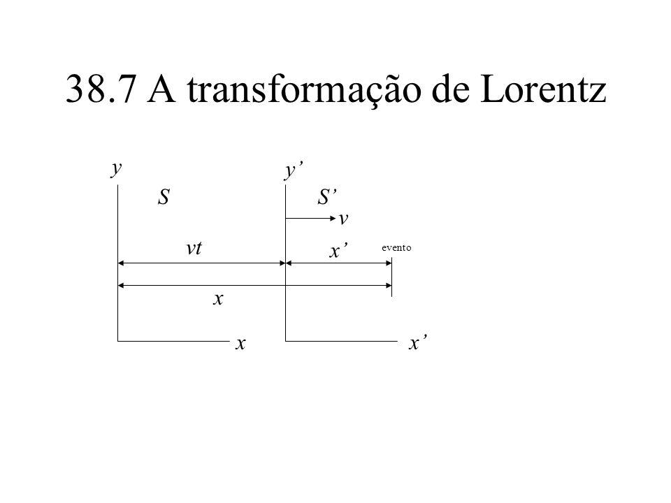 As equações de transformação de Galileu Válidas para baixas velocidades SS y y xx x vt x evento v