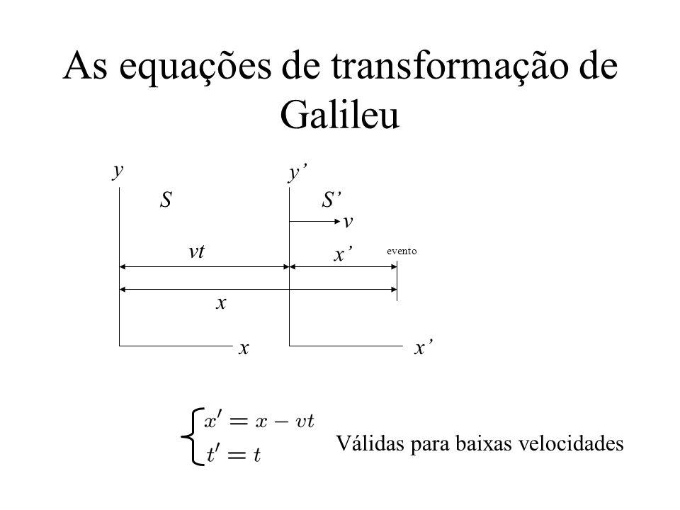 As equações de transformação de Lorentz Válidas para qualquer velocidade fisicamente possível S S y y xx x vt x evento v