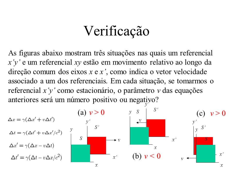 38.8 Algumas conseqüências Simultaneidade Dois eventos simultâneos em locais diferentes em S: Já em S: