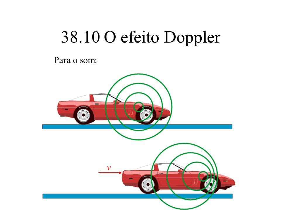 38.10 O efeito Doppler para a luz (fonte e detector se afastando) Freqüência própria Apenas a freqüência muda.