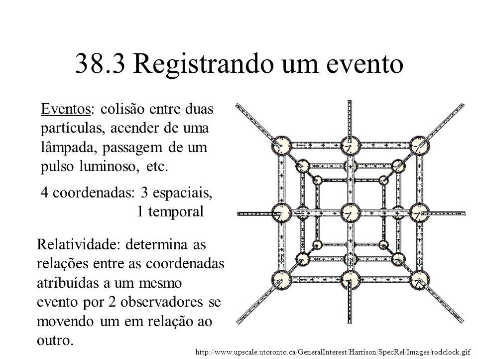 38.4 A relatividade da simultaneidade Não simultâneo Simultâneo Não simultâneo