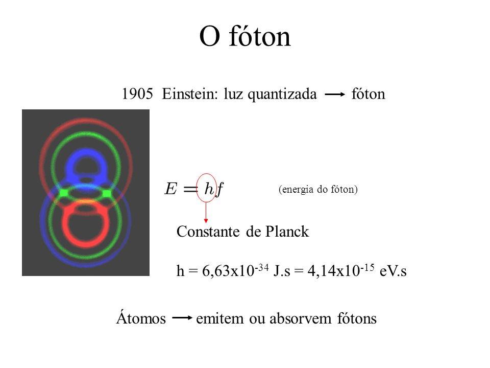 O fóton 1905 Einstein: luz quantizada fóton (energia do fóton) Constante de Planck h = 6,63x10 -34 J.s = 4,14x10 -15 eV.s Átomos emitem ou absorvem fó