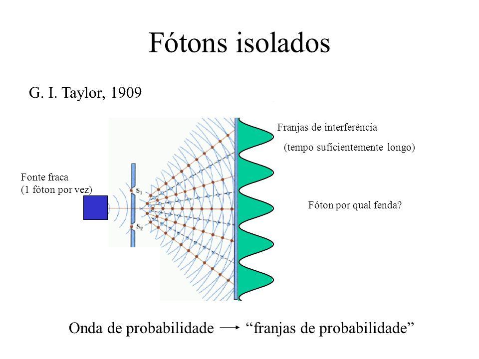 Fótons isolados G. I. Taylor, 1909 Franjas de interferência Fonte fraca (1 fóton por vez) (tempo suficientemente longo) Fóton por qual fenda? Onda de