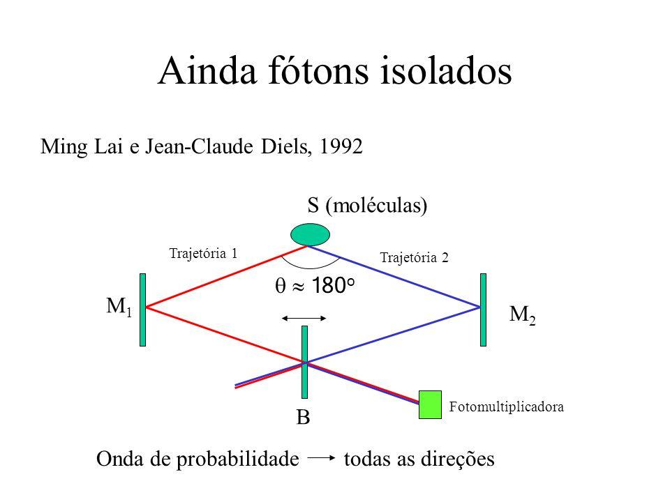 Ainda fótons isolados Ming Lai e Jean-Claude Diels, 1992 B M1M1 M2M2 S (moléculas) Trajetória 2 Trajetória 1 180 o Fotomultiplicadora Onda de probabil