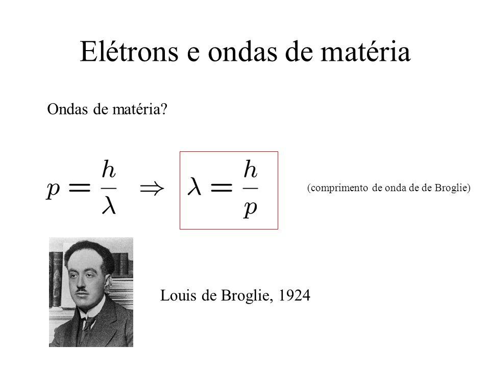 Elétrons e ondas de matéria Ondas de matéria? (comprimento de onda de de Broglie) Louis de Broglie, 1924