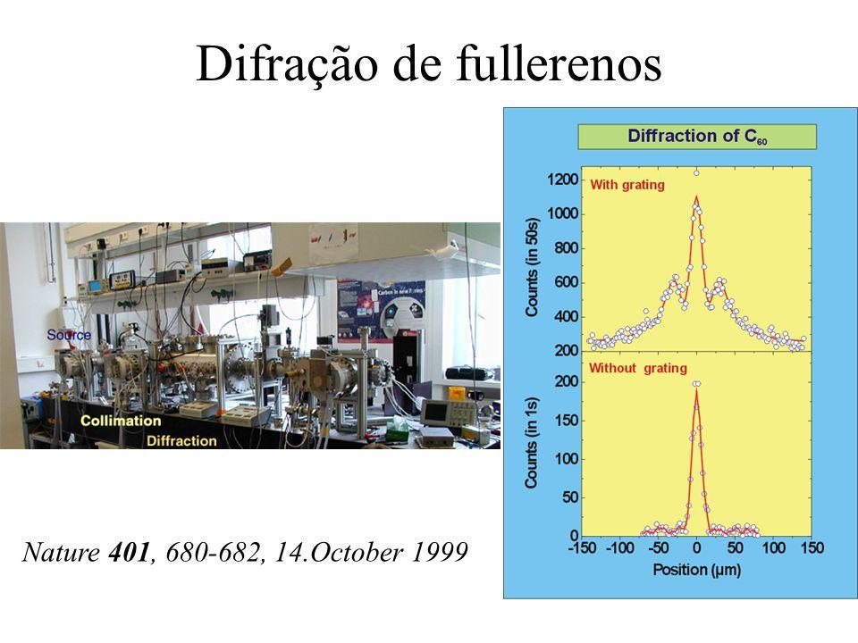 Nature 401, 680-682, 14.October 1999 Difração de fullerenos