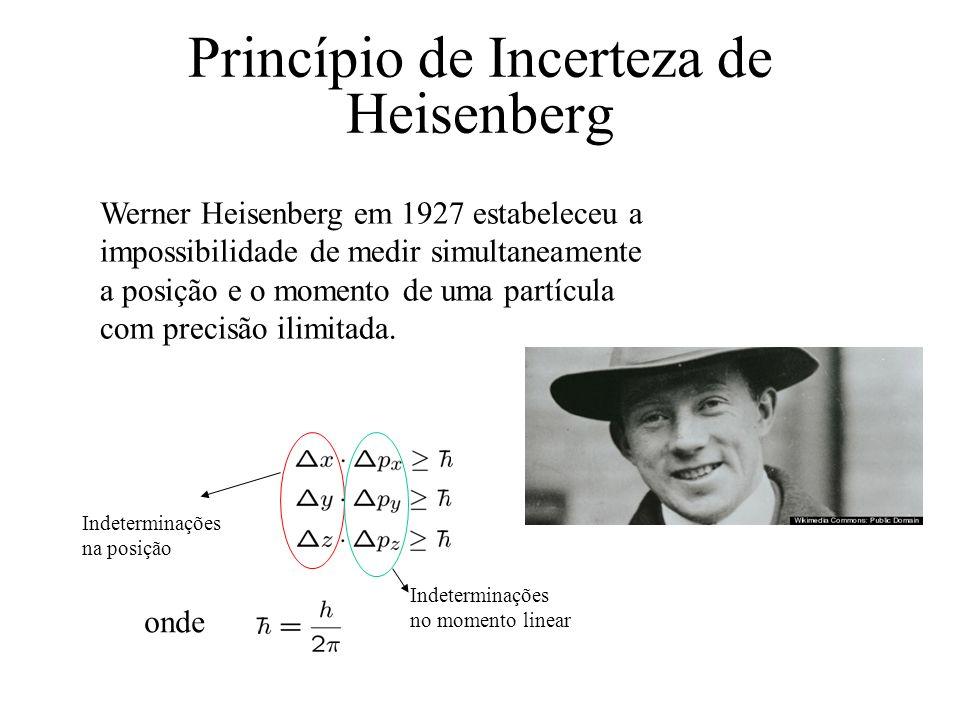 Princípio de Incerteza de Heisenberg Werner Heisenberg em 1927 estabeleceu a impossibilidade de medir simultaneamente a posição e o momento de uma par