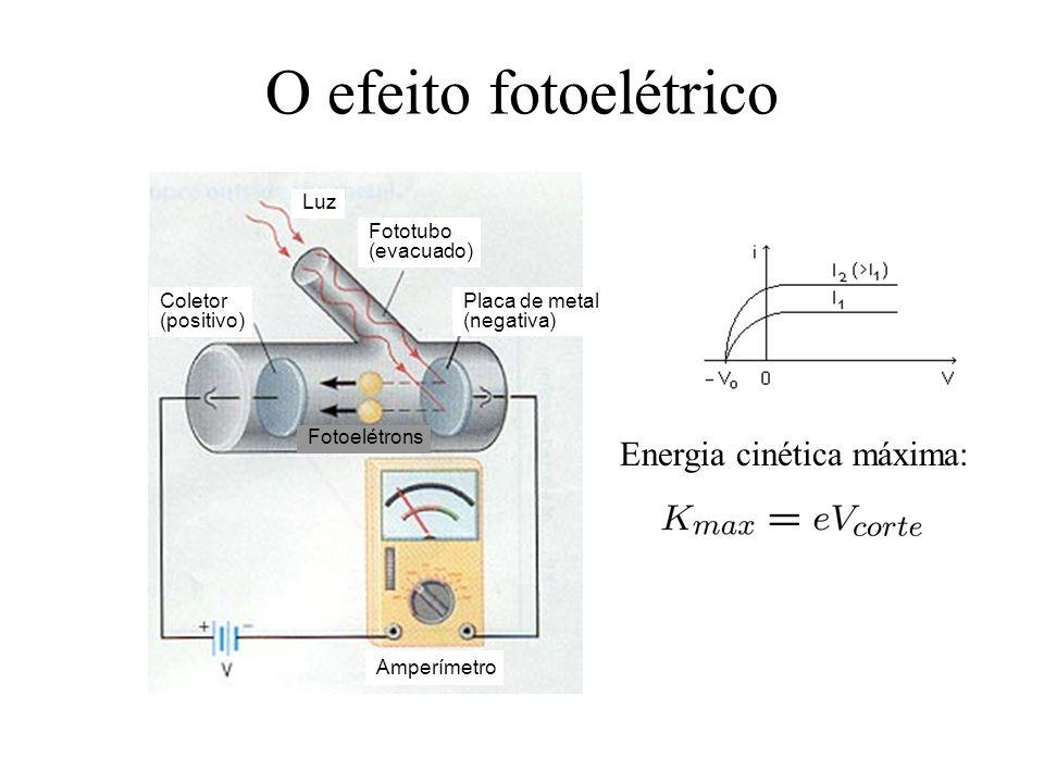 O efeito fotoelétrico Amperímetro Placa de metal (negativa) Coletor (positivo) Fototubo (evacuado) Luz Fotoelétrons Energia cinética máxima: