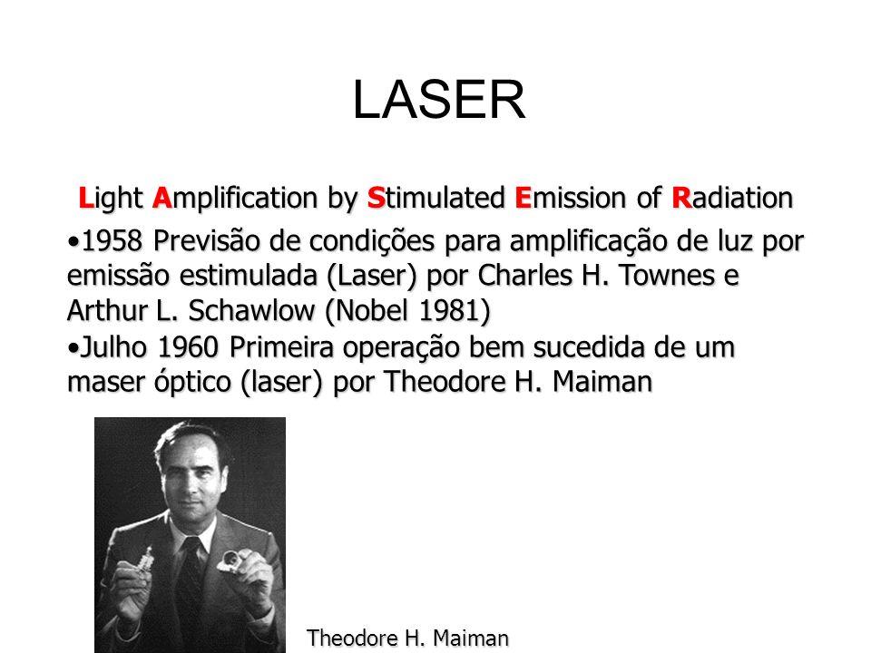 LASER 1958 Previsão de condições para amplificação de luz por emissão estimulada (Laser) por Charles H. Townes e Arthur L. Schawlow (Nobel 1981)1958 P