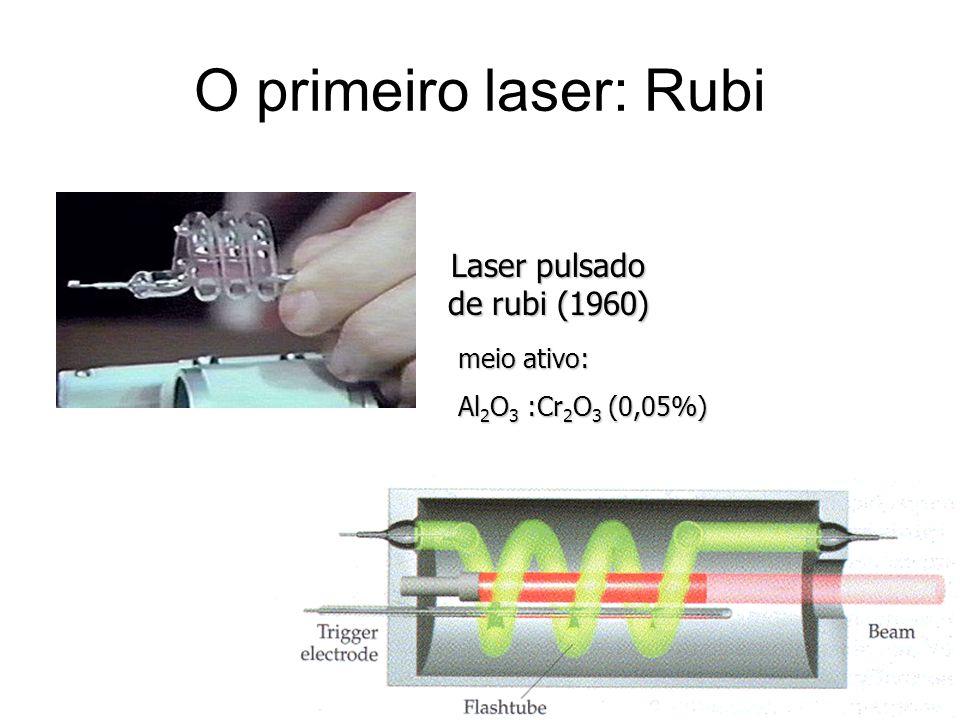 O primeiro laser: Rubi Laser pulsado de rubi (1960) meio ativo: Al 2 O 3 :Cr 2 O 3 (0,05%)