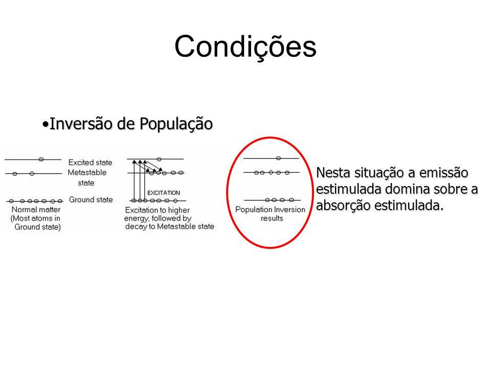 Condições Inversão de PopulaçãoInversão de População Nesta situação a emissão estimulada domina sobre a absorção estimulada.