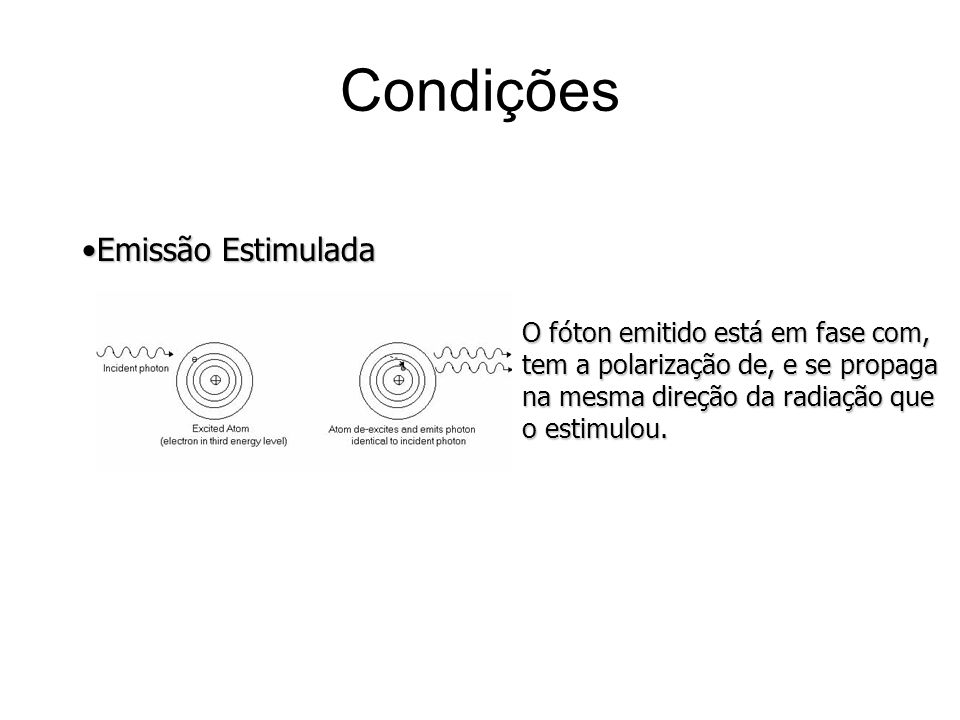 Condições O fóton emitido está em fase com, tem a polarização de, e se propaga na mesma direção da radiação que o estimulou. Emissão EstimuladaEmissão
