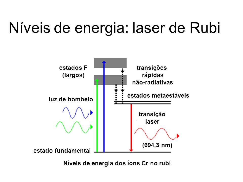 Níveis de energia: laser de Rubi estados F (largos) transições rápidas não-radiativas estados metaestáveis luz de bombeio estado fundamental Níveis de