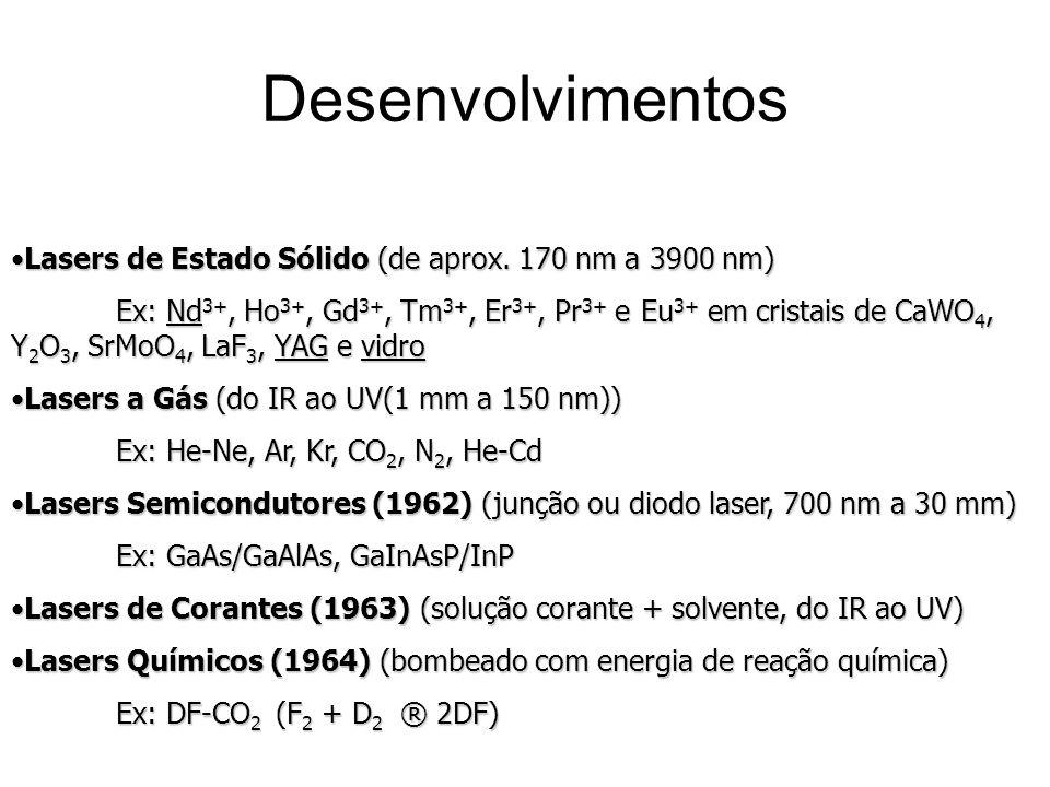 Desenvolvimentos Lasers de Estado Sólido (de aprox. 170 nm a 3900 nm)Lasers de Estado Sólido (de aprox. 170 nm a 3900 nm) Ex: Nd 3+, Ho 3+, Gd 3+, Tm
