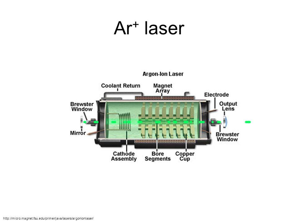 Ar + laser http://micro.magnet.fsu.edu/primer/java/lasers/argonionlaser/