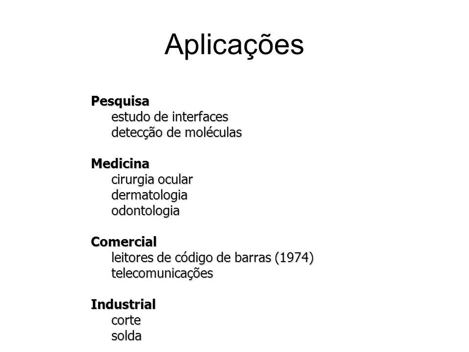 Aplicações Pesquisa estudo de interfaces estudo de interfaces detecção de moléculas detecção de moléculasMedicina cirurgia ocular cirurgia ocular derm