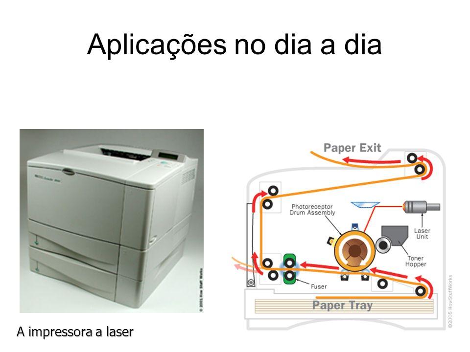 Aplicações no dia a dia A impressora a laser