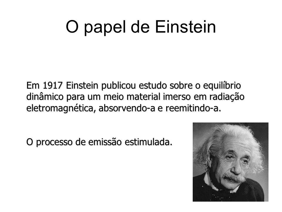 O papel de Einstein Em 1917 Einstein publicou estudo sobre o equilíbrio dinâmico para um meio material imerso em radiação eletromagnética, absorvendo-