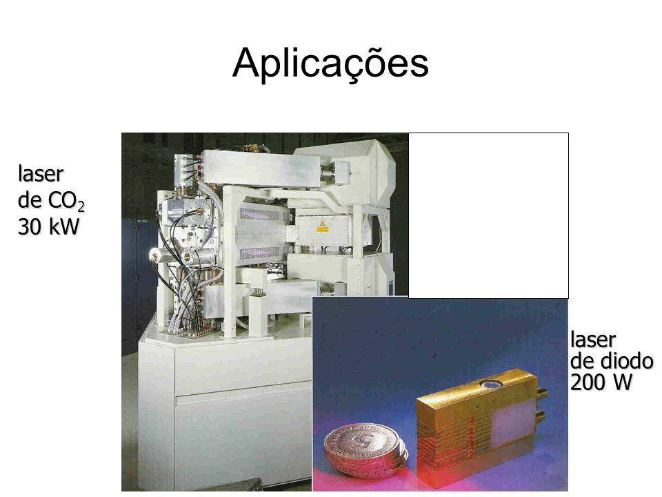laser de diodo 200 W laser de CO 2 30 kW Aplicações