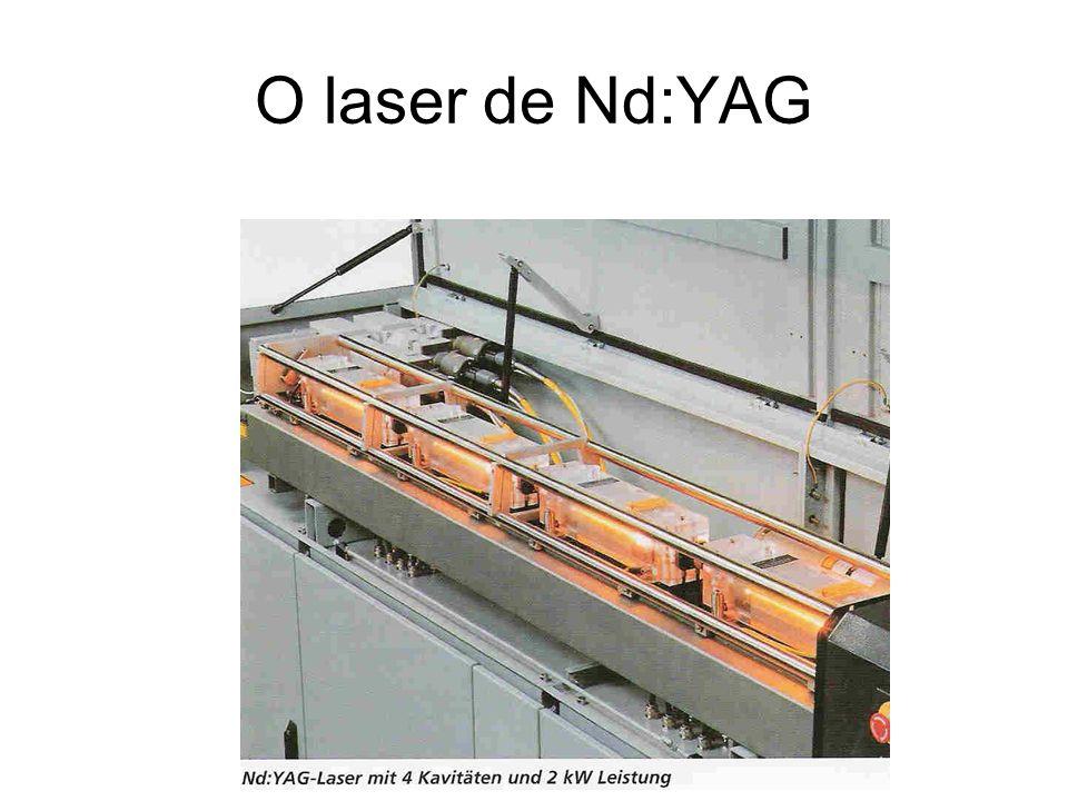 O laser de Nd:YAG