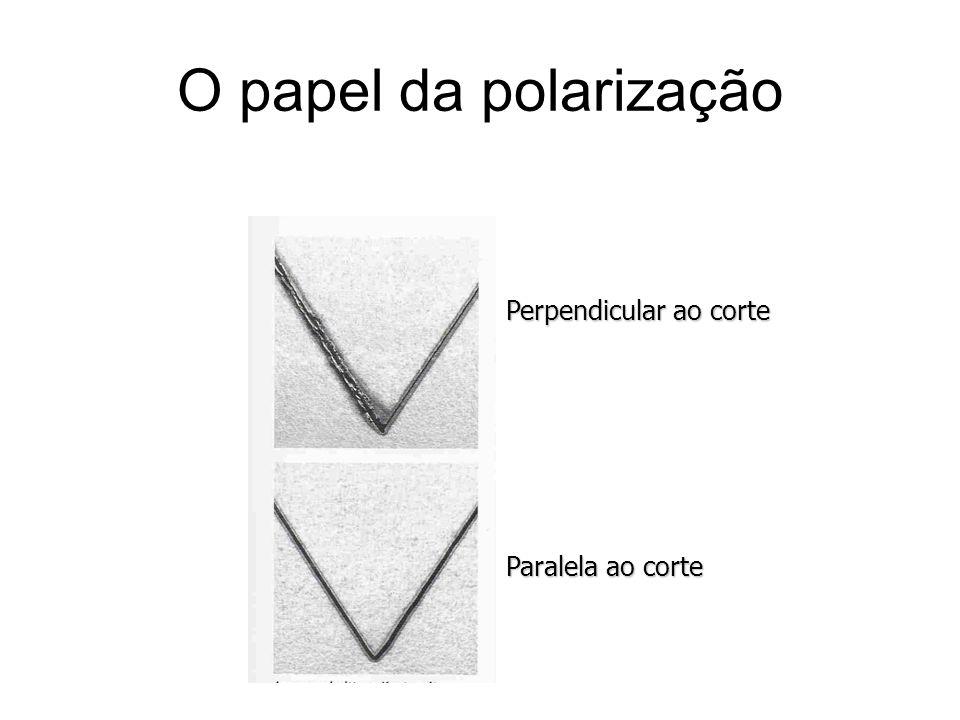 O papel da polarização Perpendicular ao corte Paralela ao corte