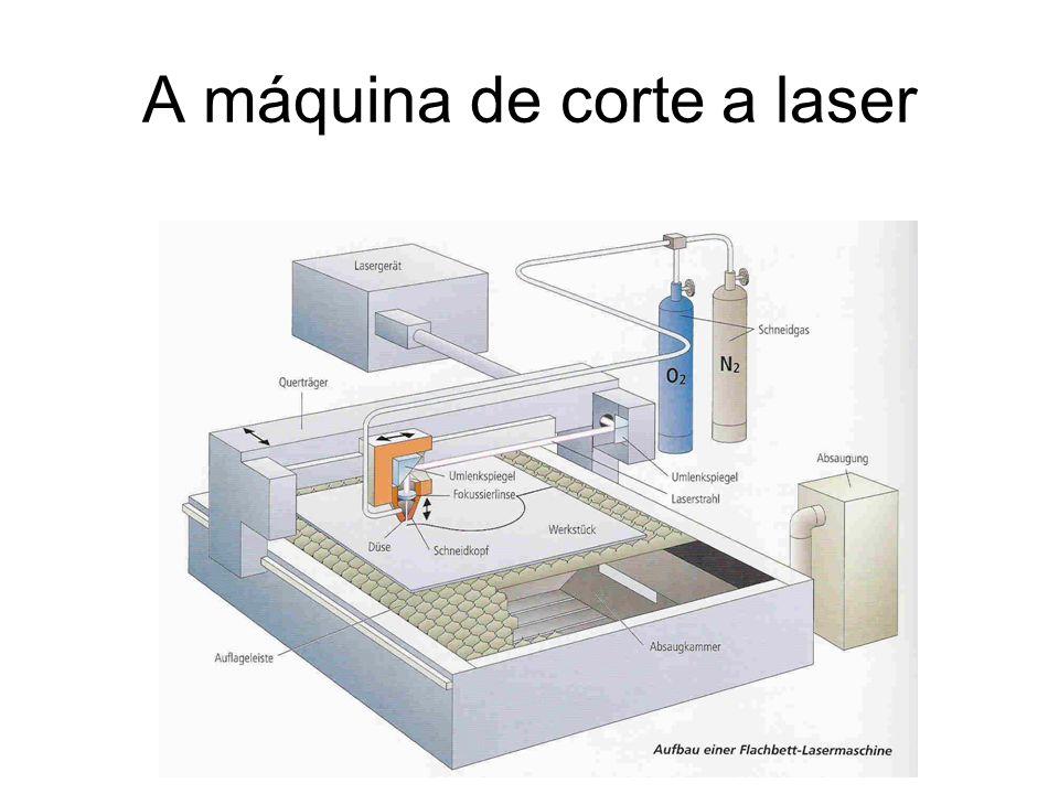 A máquina de corte a laser