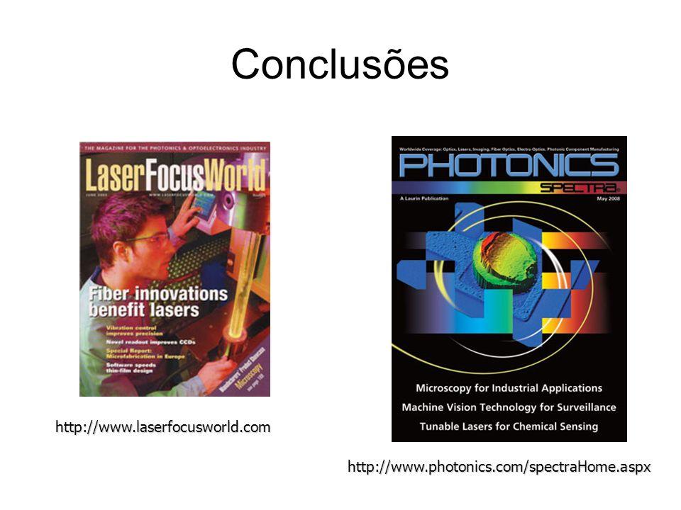 Conclusões http://www.laserfocusworld.com http://www.photonics.com/spectraHome.aspx