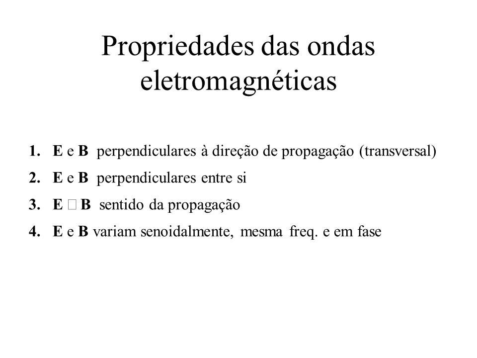 Propriedades das ondas eletromagnéticas 1.E e B perpendiculares à direção de propagação (transversal) 2.E e B perpendiculares entre si 3.E B sentido d