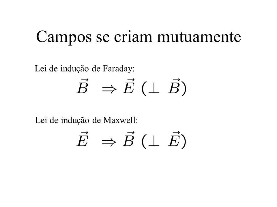 Campos se criam mutuamente Lei de indução de Faraday: Lei de indução de Maxwell: