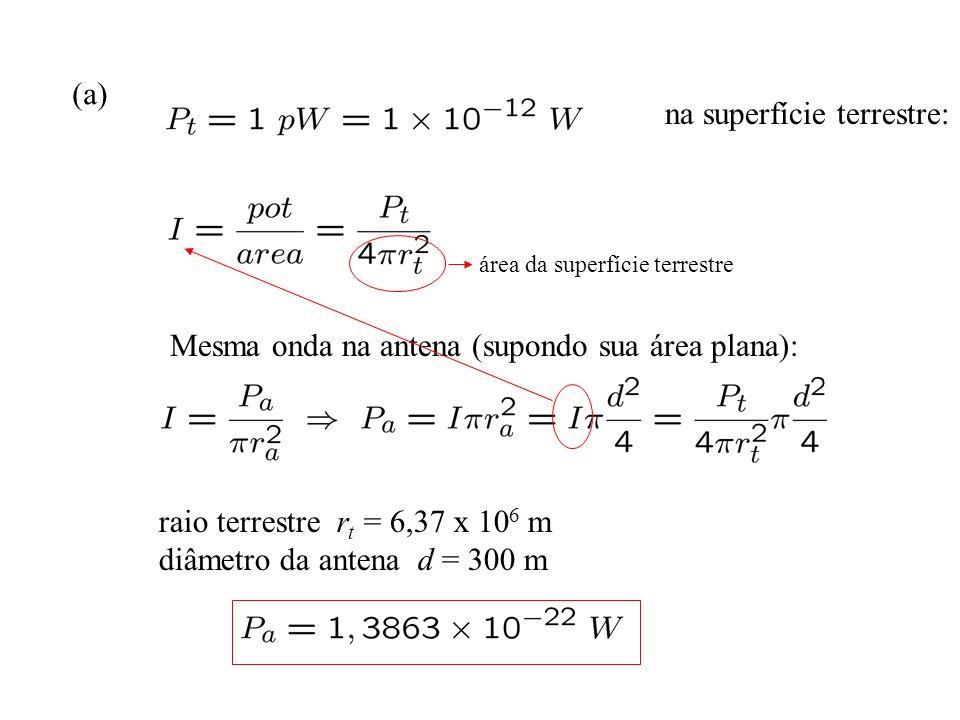 (a) na superfície terrestre: área da superfície terrestre raio terrestre r t = 6,37 x 10 6 m diâmetro da antena d = 300 m Mesma onda na antena (supond