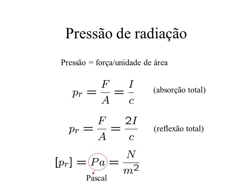 Pressão de radiação Pressão = força/unidade de área (absorção total) (reflexão total) Pascal