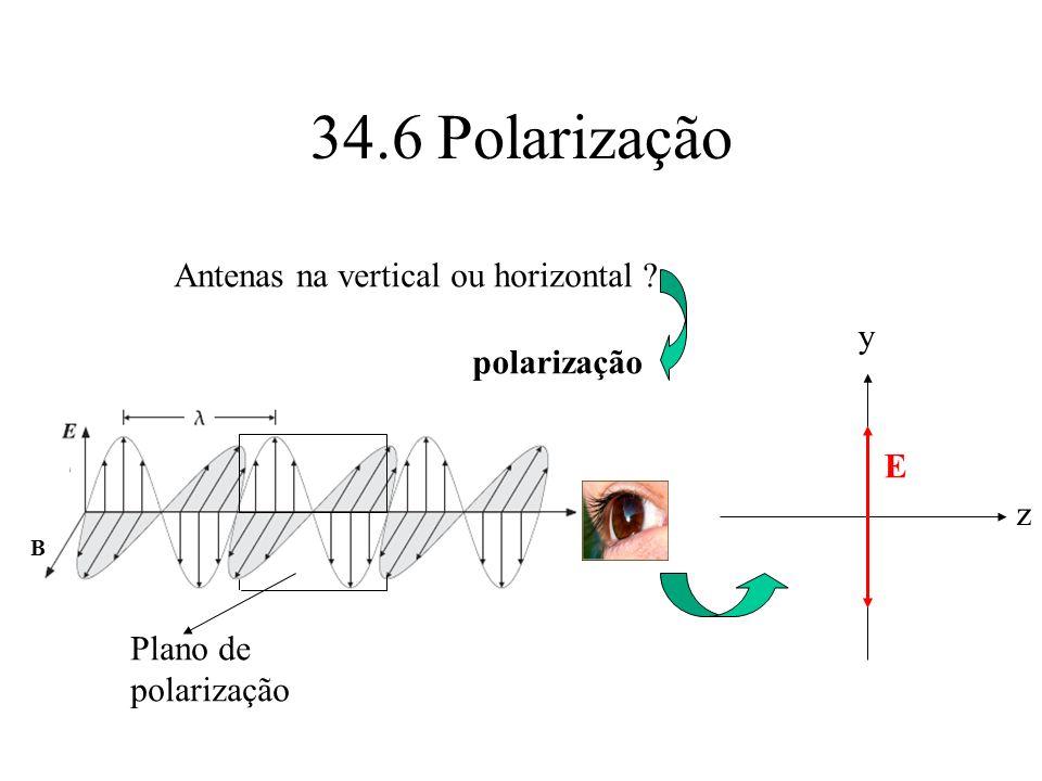 34.6 Polarização Antenas na vertical ou horizontal ? polarização B Plano de polarização y z E