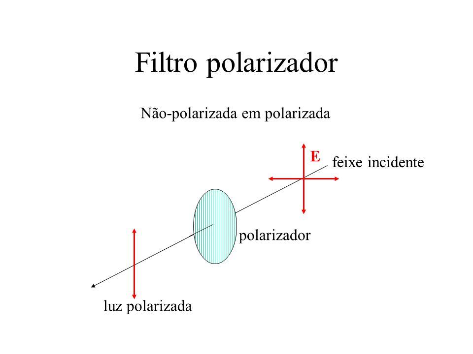 Filtro polarizador Não-polarizada em polarizada E feixe incidente luz polarizada polarizador