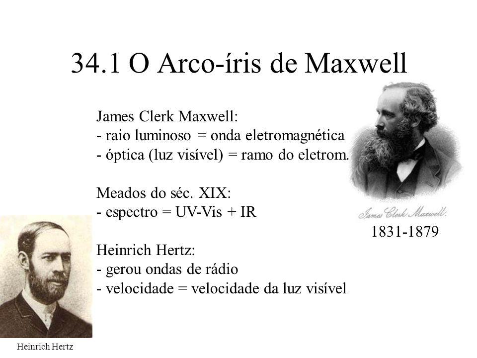 34.1 O Arco-íris de Maxwell 1831-1879 James Clerk Maxwell: - raio luminoso = onda eletromagnética - óptica (luz visível) = ramo do eletrom. Meados do