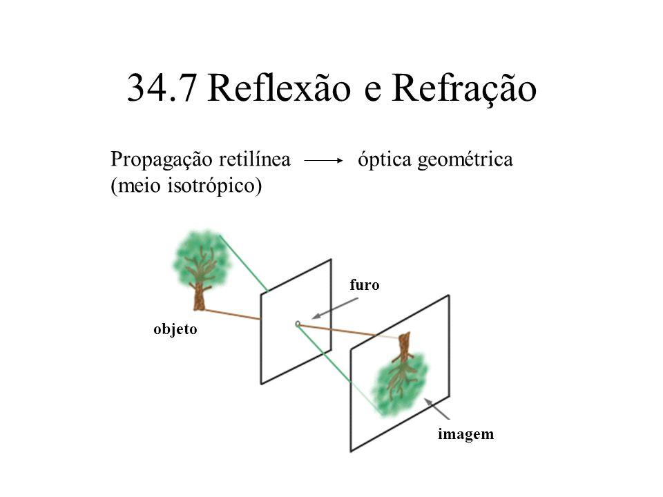 34.7 Reflexão e Refração objeto furo imagem Propagação retilínea óptica geométrica (meio isotrópico)