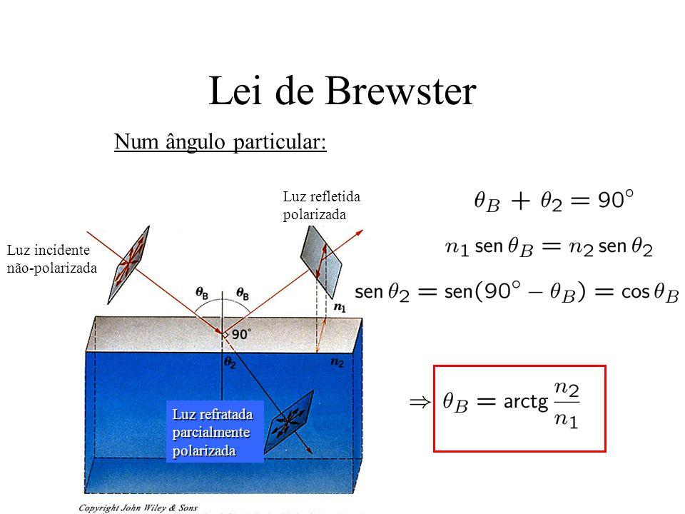 Lei de Brewster Luz incidente não-polarizada Luz refletida polarizada Luz refratada parcialmente polarizada Num ângulo particular: