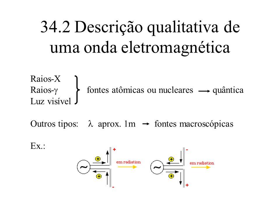 34.2 Descrição qualitativa de uma onda eletromagnética Raios-X Raios- fontes atômicas ou nucleares quântica Luz visível Outros tipos: aprox. 1m fontes